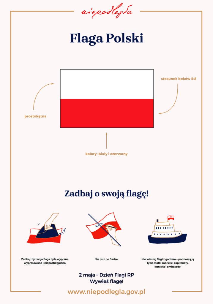Obrazek przedstawia flagę Polski orazinformuje jak należy się znią obchodzić.